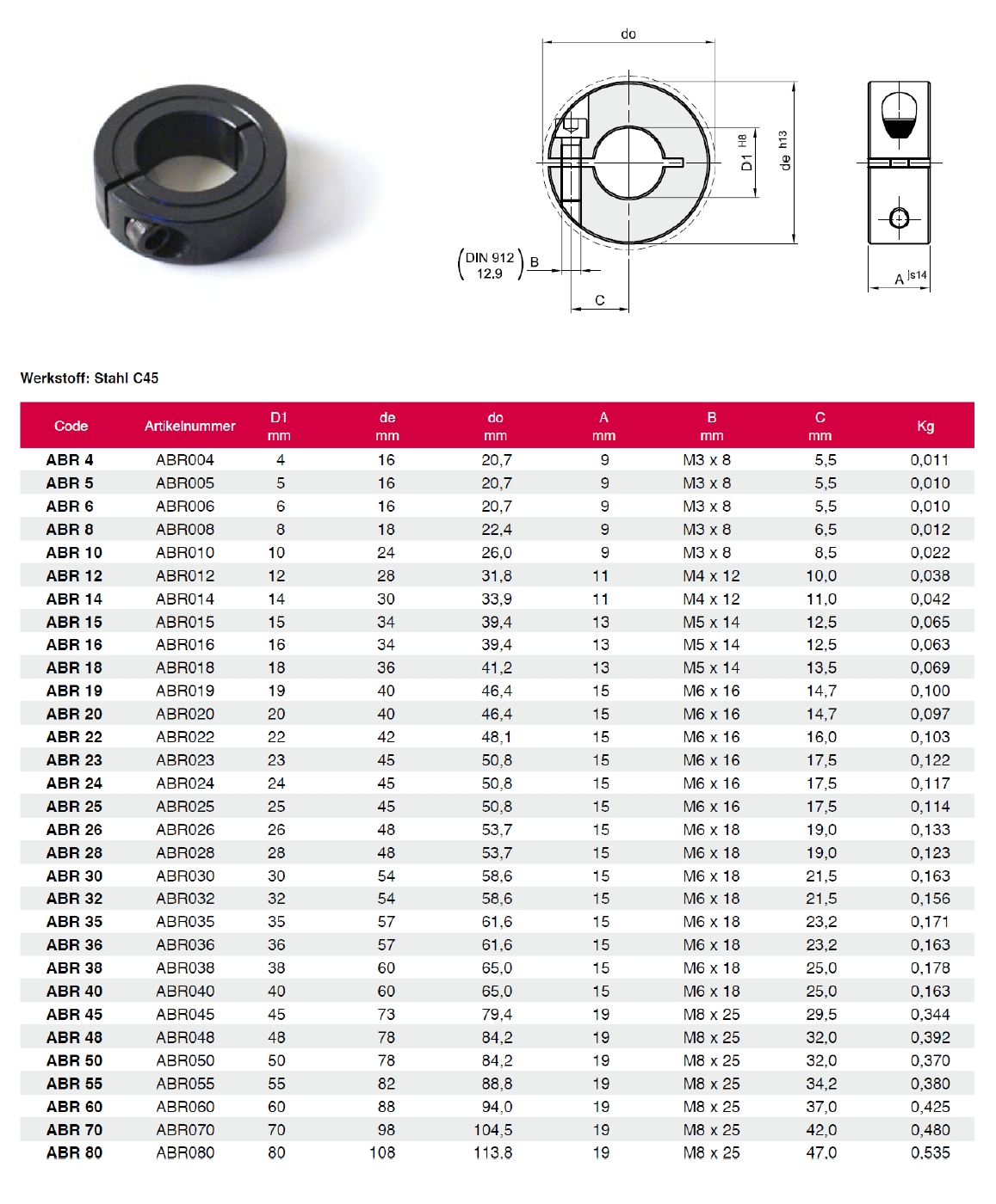 Stahl-Stellring Innendurchmesser 25mm geschlitzt